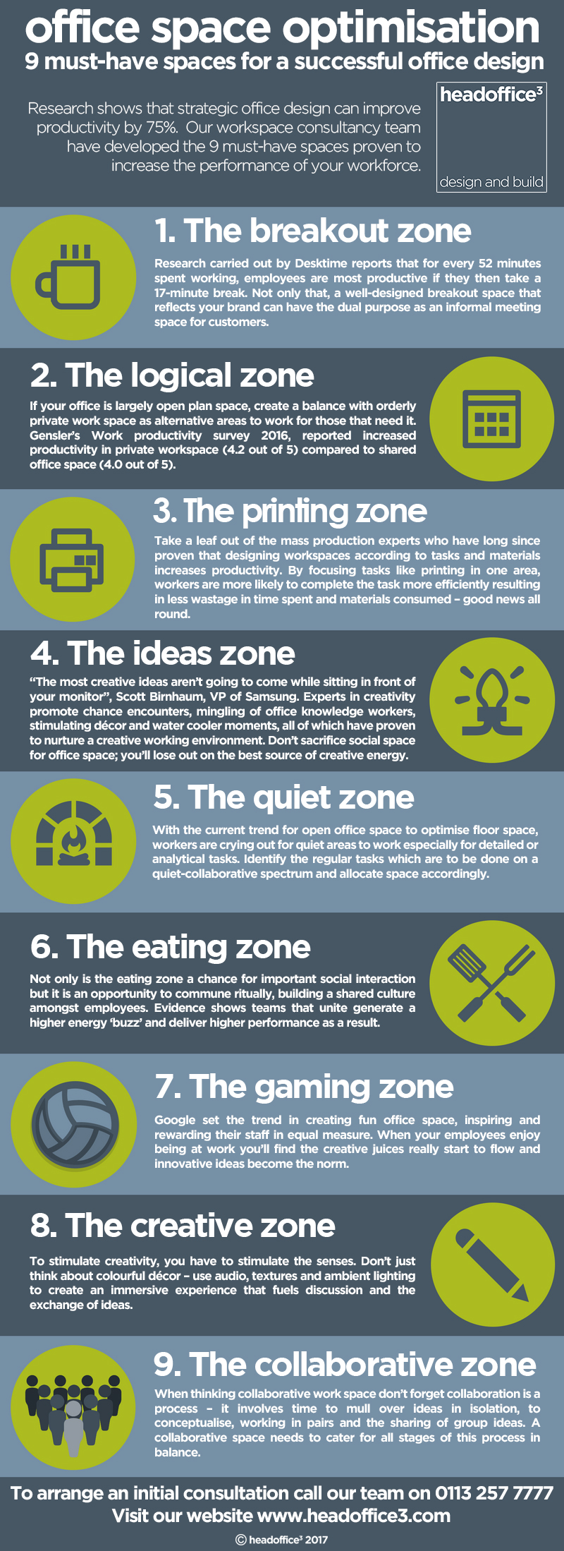 Essential Office Space Infographic