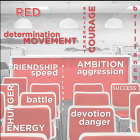 Psychology of Colour | Red